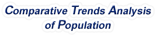 Oklahoma - Comparative Trends Analysis of Population, 1969-2016