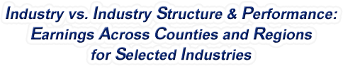 Oklahoma - Industry vs. Industry Structure & Performance: Employment Across Counties and Regions for Selected Industries